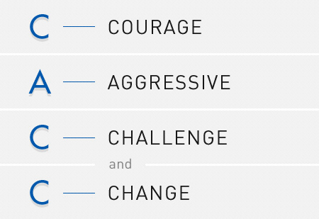 COURAGE AGGRESSIVE CHALLENGE and CHANGE
